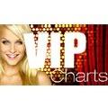 Vip Charts